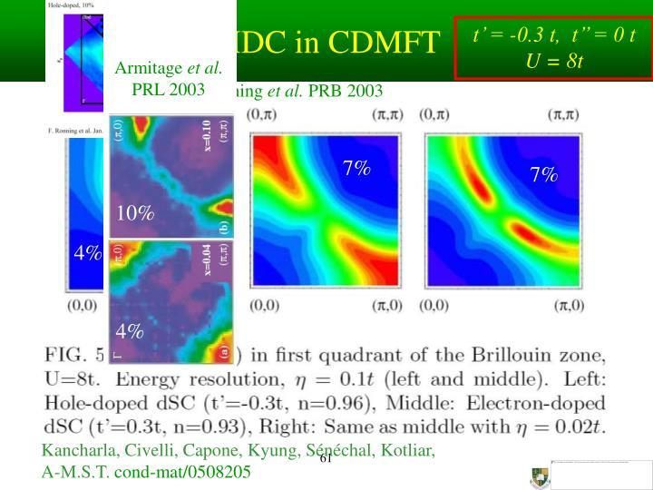 MDC in CDMFT