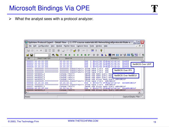 Microsoft Bindings Via OPE