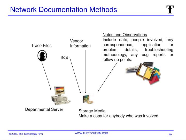 Network Documentation Methods