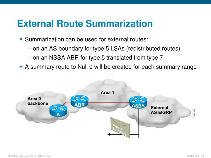 External Route Summarization