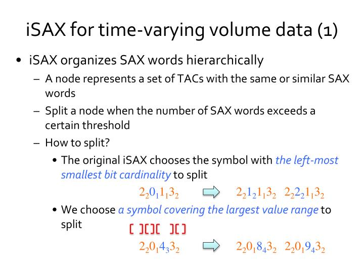 iSAX organizes SAX words hierarchically