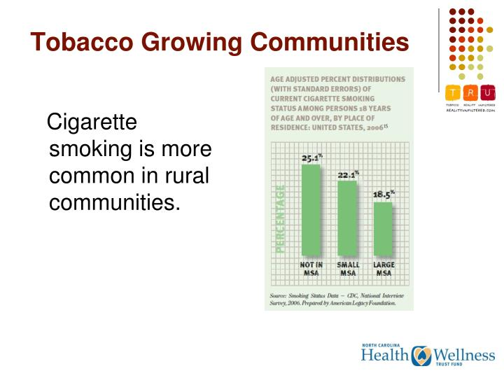 Tobacco Growing Communities