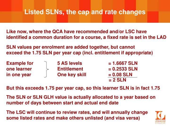 Listed SLNs, the cap and rate changes
