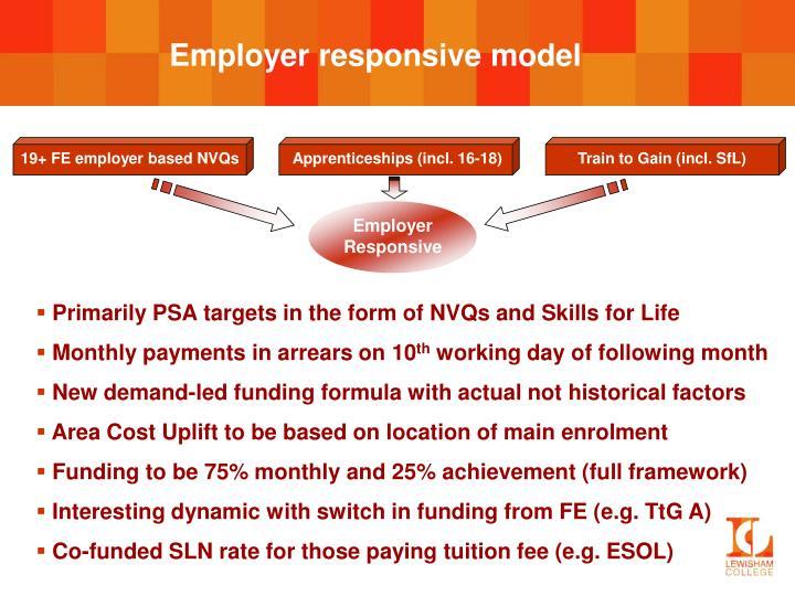 Employer responsive model
