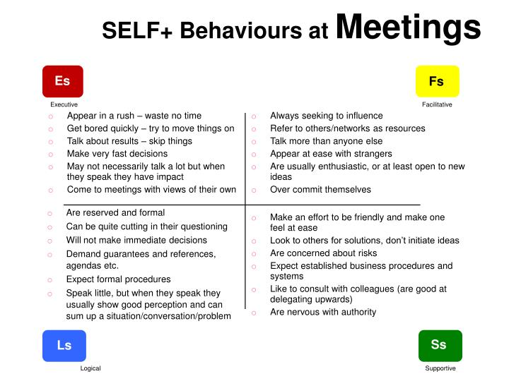 SELF+ Behaviours at