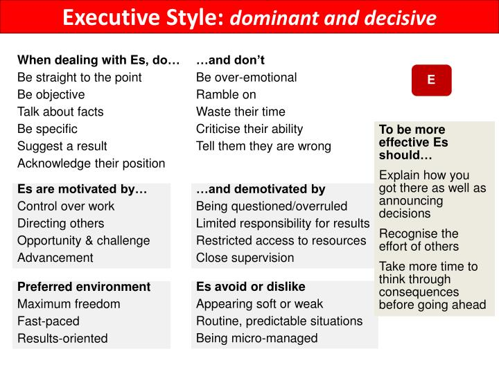 Executive Style: