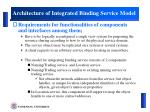 architecture of integrated binding service model1
