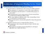 architecture of integrated binding service model6
