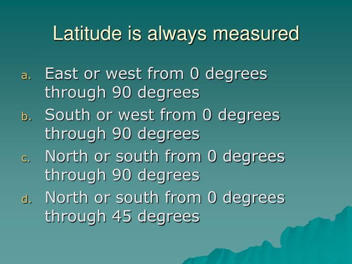 Latitude is always measured