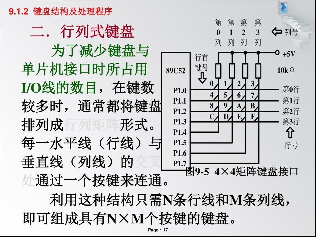 单片机 c 语言及程序设计 单片机中断系统 mcs-51 单片机定时器