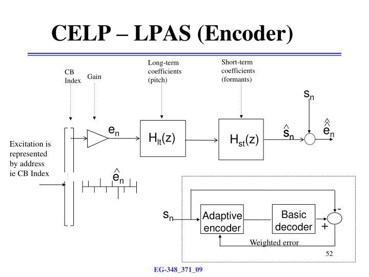 CELP – LPAS (Encoder)