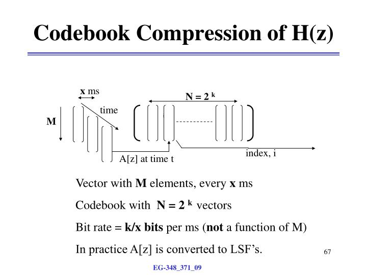 Codebook Compression of H(z)