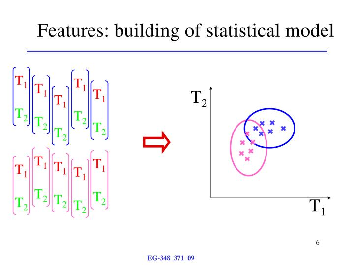 Features: building of statistical model