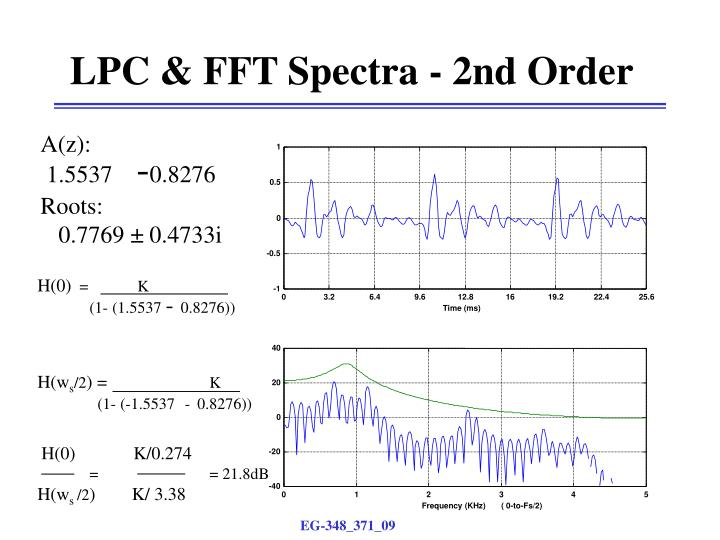 LPC & FFT Spectra - 2nd Order