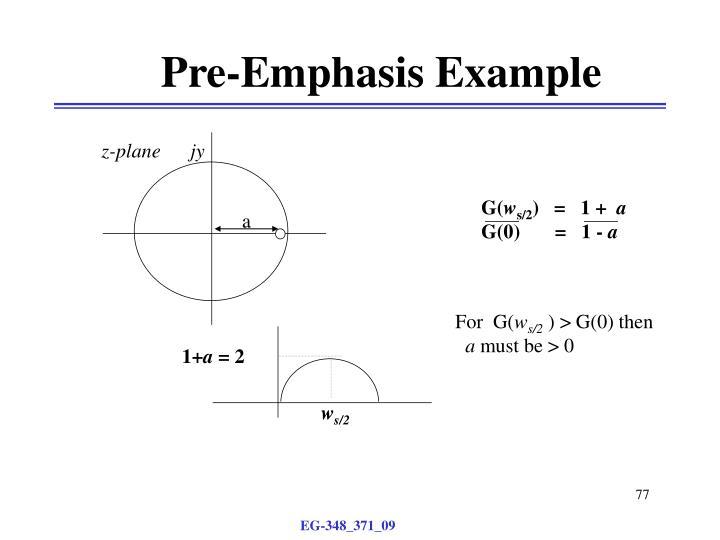 Pre-Emphasis Example