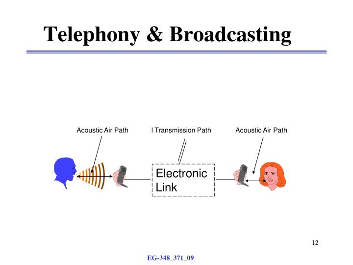 Telephony & Broadcasting