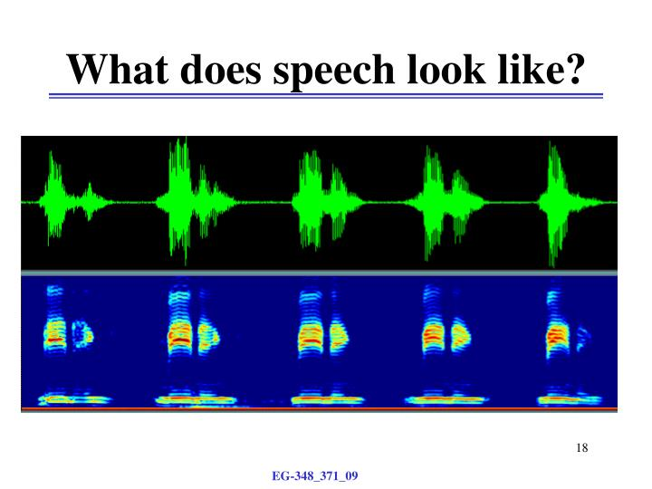What does speech look like?