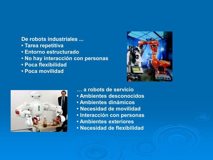 De robots industriales ...