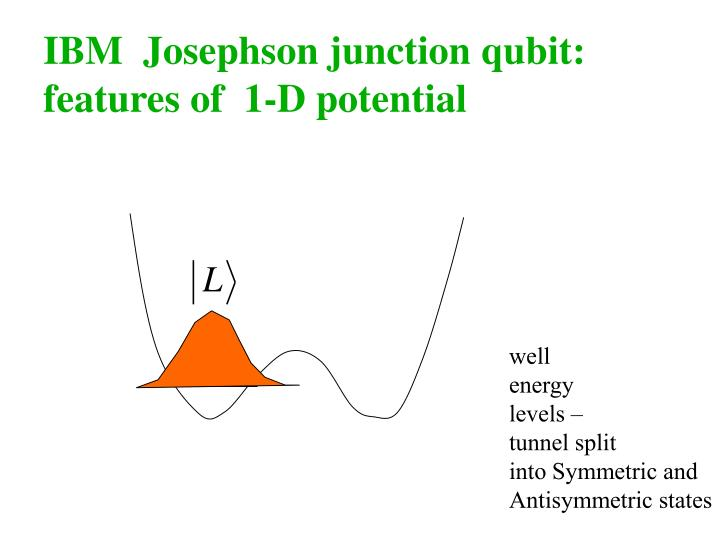 IBM  Josephson junction qubit: