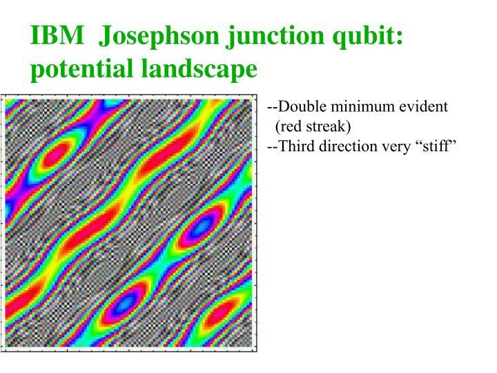 IBM  Josephson junction qubit: