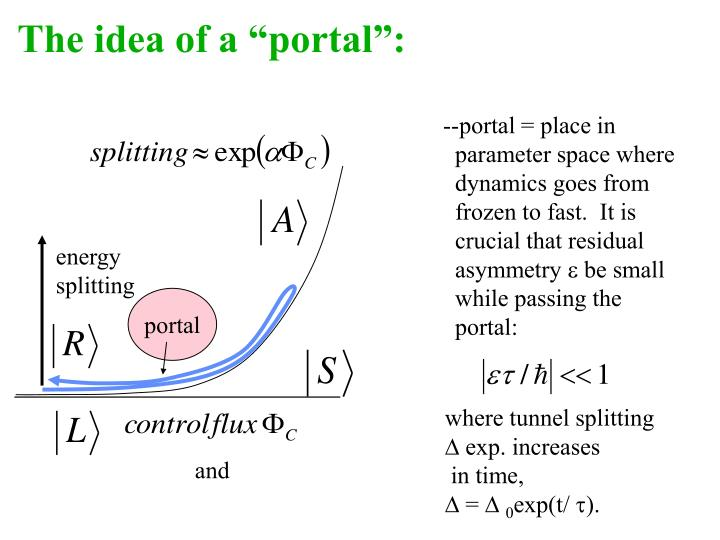 "The idea of a ""portal"":"