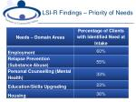 lsi r findings priority of needs