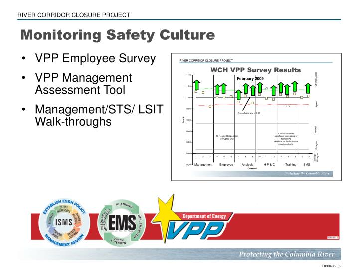 Monitoring safety culture