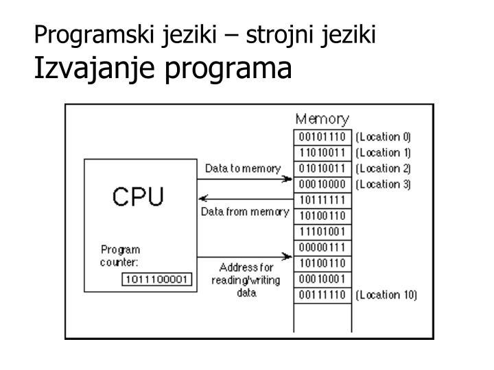 Programski jeziki – strojni jeziki