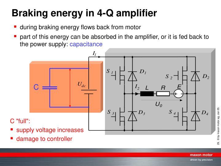 Braking energy in 4-Q amplifier
