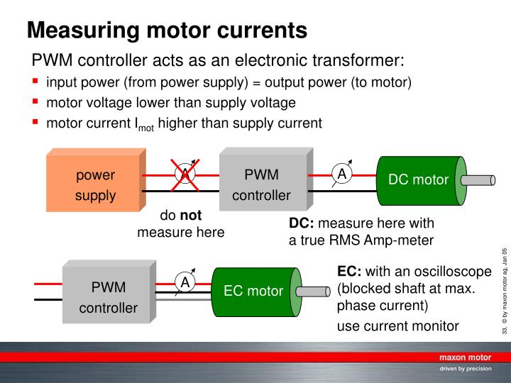 Measuring motor currents