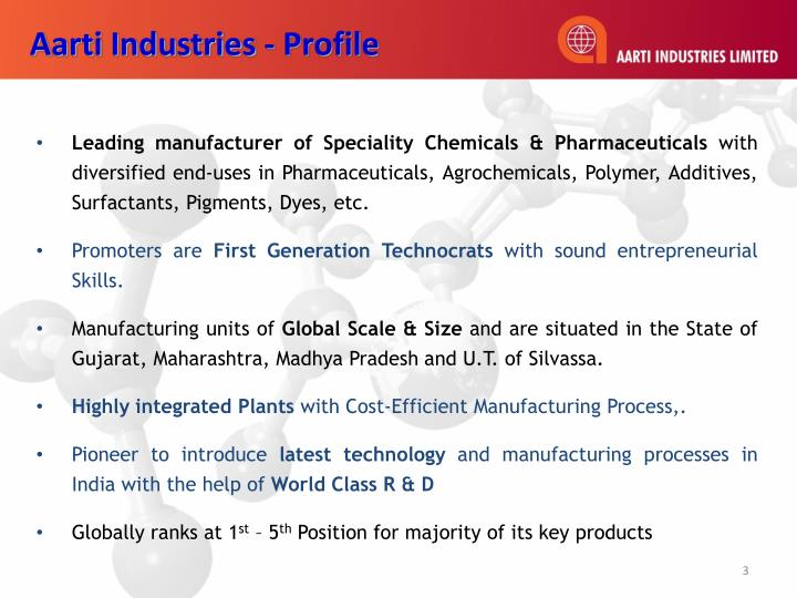Aarti industries profile