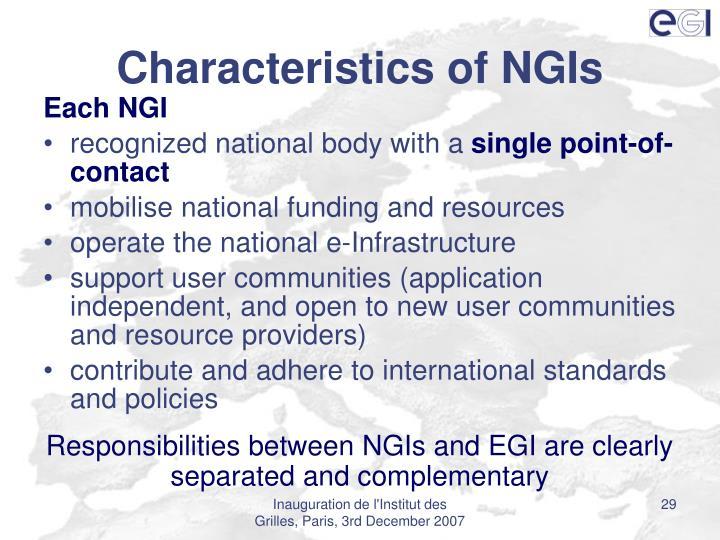Characteristics of NGIs