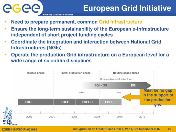 European Grid Initiative