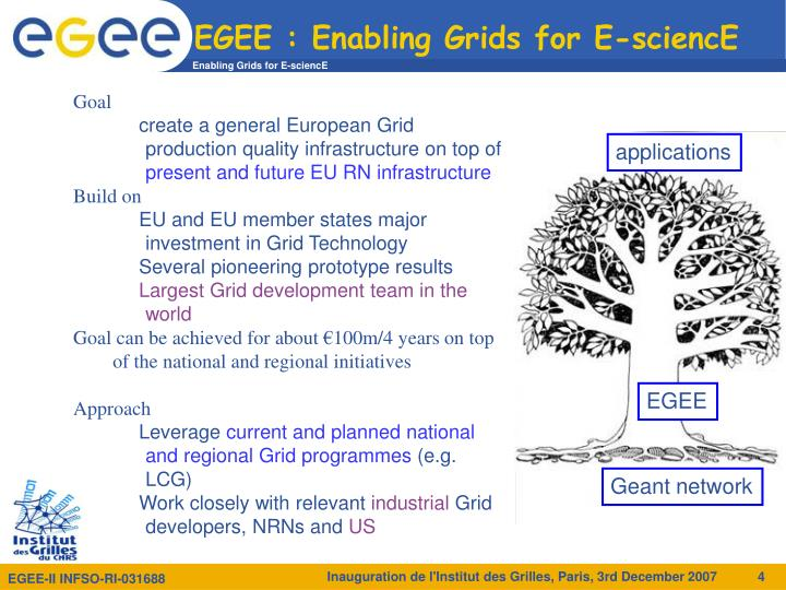 EGEE : Enabling Grids for E-sciencE