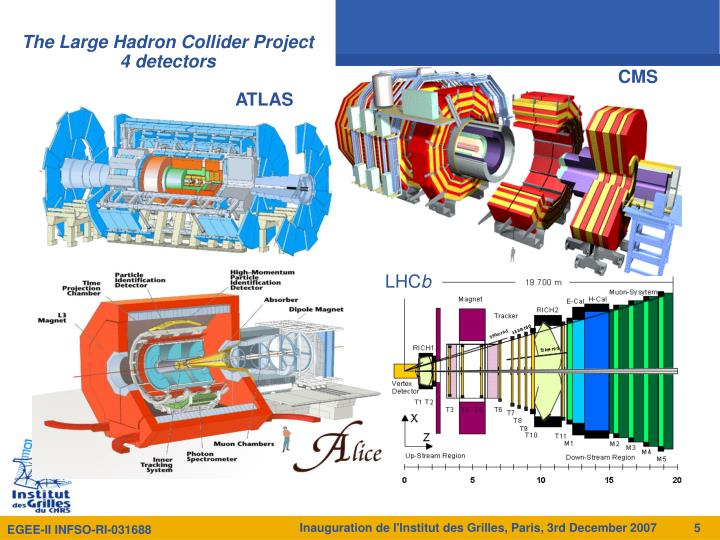 The Large Hadron Collider Project