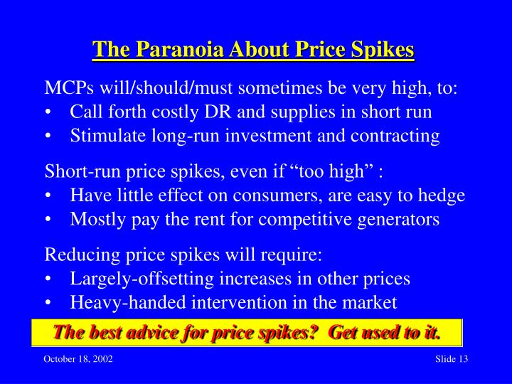 The Paranoia About Price Spikes