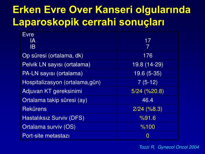 Erken Evre Over Kanseri olgularında Laparoskopik cerrahi sonuçları