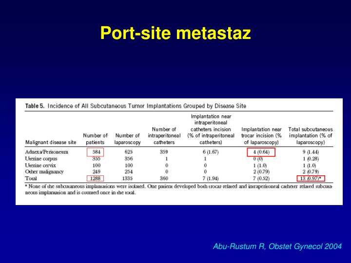 Port-site metastaz