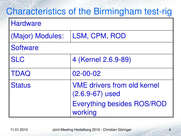 Characteristics of the Birmingham test-rig