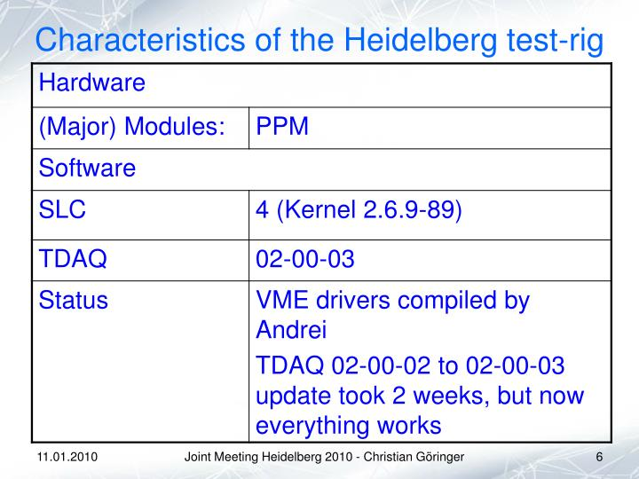 Characteristics of the Heidelberg test-rig