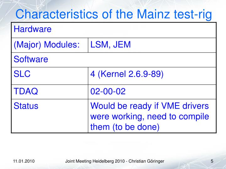 Characteristics of the Mainz test-rig