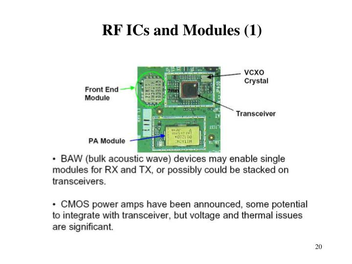 RF ICs and Modules (1)