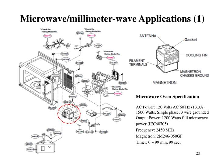 Microwave/millimeter-wave Applications (1)
