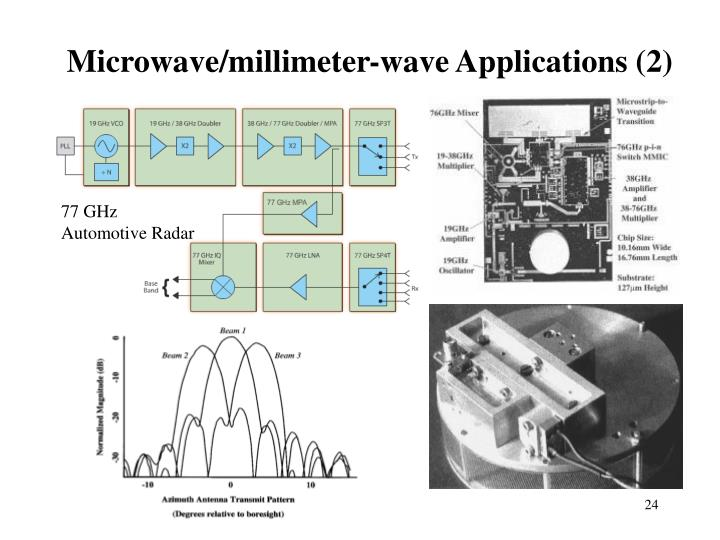 Microwave/millimeter-wave Applications (2)