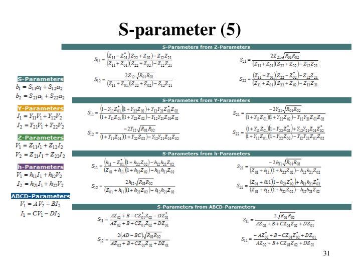 S-parameter (5)