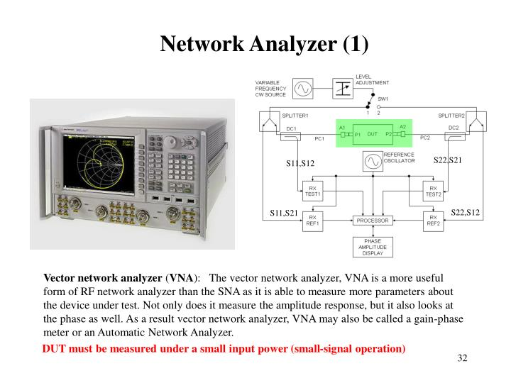 Network Analyzer (1)