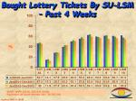 bought lottery tickets by su lsm past 4 weeks