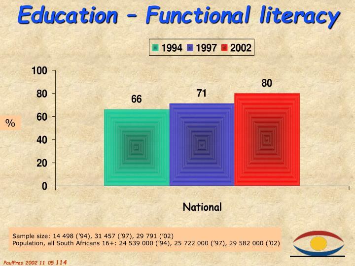 Education – Functional literacy