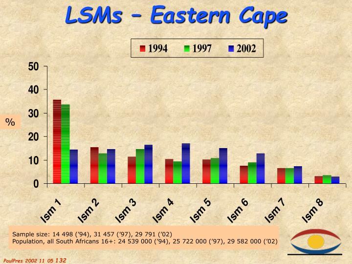 LSMs – Eastern Cape