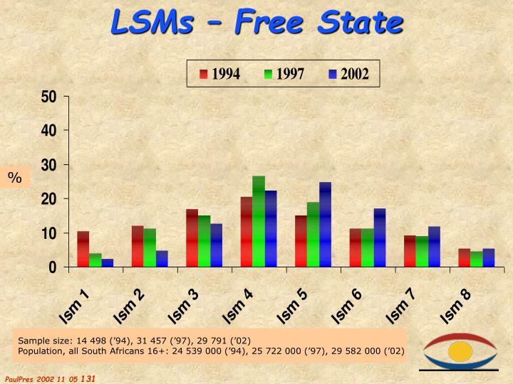 LSMs – Free State
